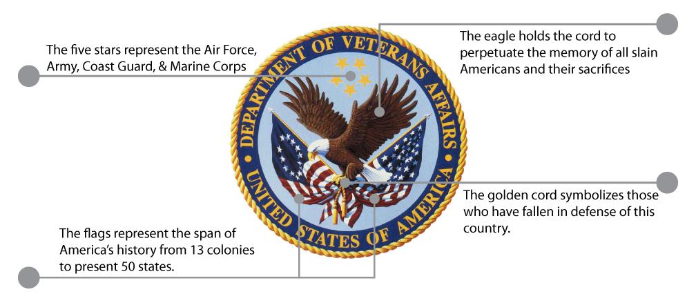 VA-Information-diagram